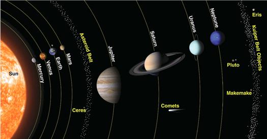 solar_system_no19_05-13-2014.jpg