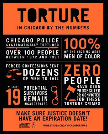 torture_stats_04-22-2014.jpg