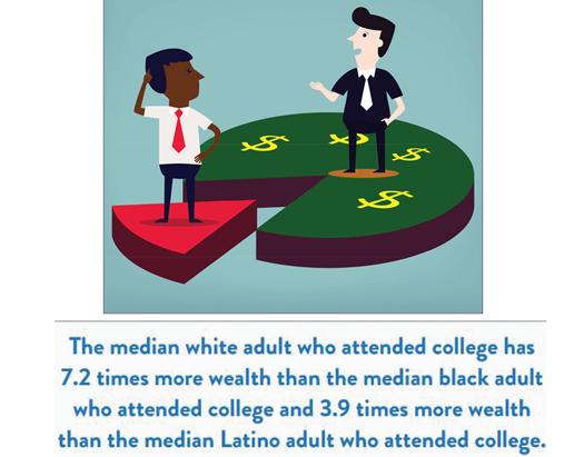 education_wealth-gap_03-28-2017.jpg