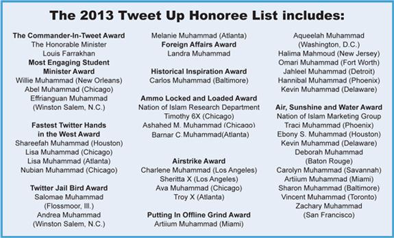 twitter_honorees_10-29-2013.jpg