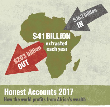 africa-wealth_06-26-2018.jpg