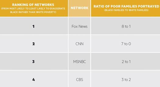 network-rankings.jpg