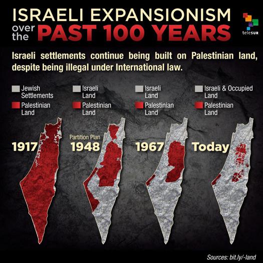 palestine_land-lost_06-05-2018.jpg