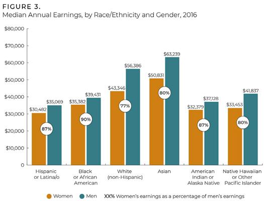 pay-gap_08-21-2018.jpg