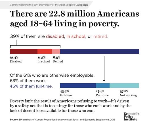 poverty_06-05-2018.jpg