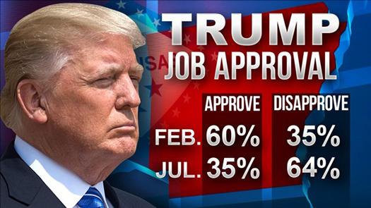 trump-approval_08-15-2017.jpg
