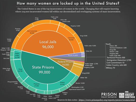 women-in-prison_11-14-2017.jpg