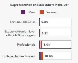 black-professionals_01-14-2020.jpg